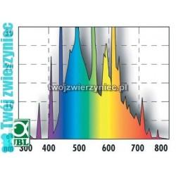 JBL Solar Natur T8 18W 590mm