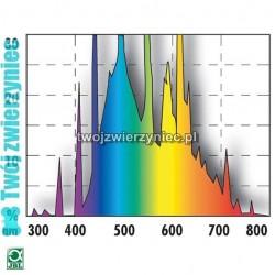 JBL Solar Natur Ultra T5 54W 1200mm
